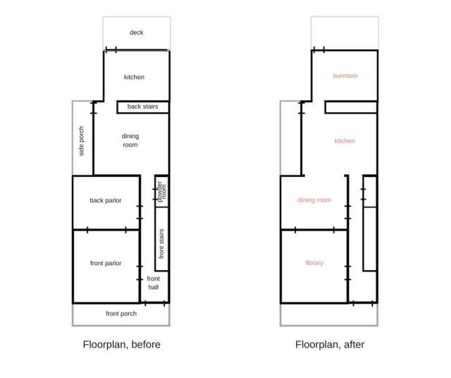 floor-plan-changes